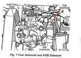 den dodge ctd 1st gen website photo of the fuel solenoid location · overdrive lockout system a518 wiring diagram