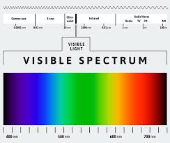 Led Light Therapy Color Chart The Ultimate Guide To Red Light Therapy And Near Infrared