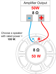 speaker impedance power handling and wiring amplified parts example 1 single speaker wiring