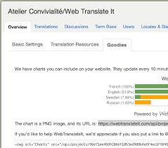 Embeddable Charts New Embeddable Charts The Webtranslateit Blog Webtranslateit