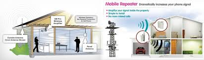2g 3g 4g gsm mobile network t home basement by signal booster banner of week signal at indoor of home