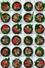 Bagaimana membuat tart kukus black forest sederhana. Macam Macam Bumbu Masakan Resep Masakan Asia Resep Makanan
