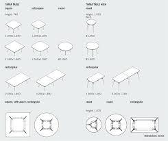 Table Dimension Table Dimension Table Dimension Dimension Table