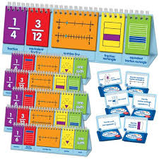 Visual Fraction Model Flip Chart Classroom Set Common Core