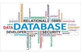 hs time tracking database system assignment help % off hs2021 time tracking database system assignment help