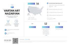 Vartan Art Nazaryan, (805) 933-7044, 2415 W Chandler Blvd, Burbank ...