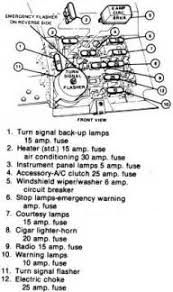 similiar 1985 ford mustang vacuum schematic keywords 1985 mustang gt fusebox diagram ford mustang forum