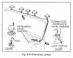 wiring a utility trailer diagrams wiring discover your wiring clearance light wiring diagram