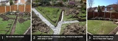 garden drainage. Pcds-example-content-image.jpg Garden Drainage