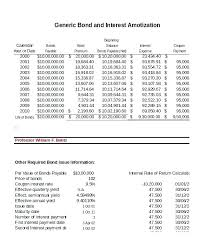 Lease Amortization Schedule Excel Template Bond Capital