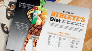 Athletic Food Chart Detail