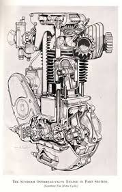 single cylinder motorcycle engine diagram motorcycle decription of your company small paragraph
