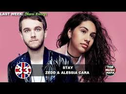 Free Download Top 40 Songs Of The Week March 11 2017 Uk Bbc