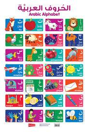 Arabic Chart Arabic Alphabet Chart Goodword