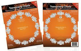 Transposing Charts For All Musical Instruments Original