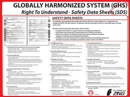 Zing 6038 Eco Ghs Poster Safety Data Sheet Format 18hx24w
