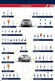 Automotive Miniature Bulb Chart Auto Light Bulbs Lovetoread Me