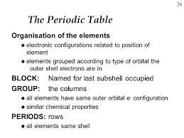 Many electron atoms and the Periodic Table - ppt video online download