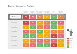 Competitive Analysis Matrix Template Competitor Analysis Matrix Chart Free Competitor Analysis