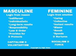 The Masculine Feminine Chart Joseph Darling Explains