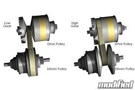 Top 2 reasons Not to buy Hybrid RAV4 - Page 6 - Toyota RAV4 Forums