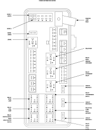 car wiring 2007 dodge charger fuse box diagram caliber free wiring diagrams for dodge trucks at Free Wiring Diagrams Dodge