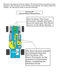 electric motor brush diagram. Answer Keys Are Included In The PDF File Attached Below. You May Download Or Print Worksheet Files. Electric Motor Brush Diagram O
