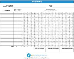 Spaghetti Number Chart Spaghetti Map Goleansixsigma Com