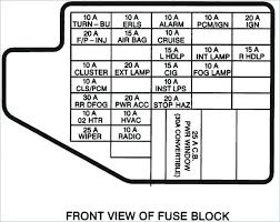 2007 sterling truck fuse box diagram 2006 2008 wiring diagrams medium size of 99 sterling truck fuse box diagram 2003 1999 panel block and schematic diagrams
