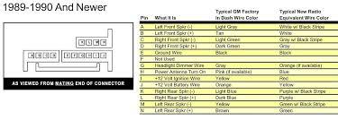 panasonic car stereo wiring diagram panasonic discover your panasonic car stereo wiring diagram nodasystech