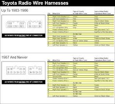 toyota runner radio wiring diagram  anyone have trouble finding correct radio wiring harness toyota