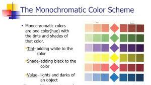Neoteric Design Monochromatic Color Scheme Definition Art Image Result For  Wheel Schemes