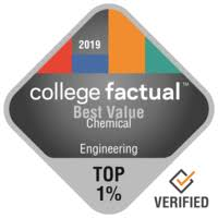 Best Value Chemical Engineering Colleges in California