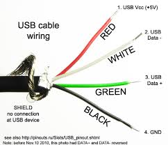 wiring a usb cable to audio cable pirate4x4 com 4x4 and off wiring a usb cable to audio cable pirate4x4 com 4x4 and off road forum