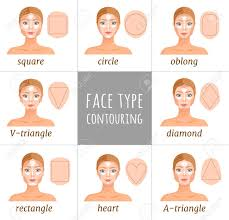 contouring for diffe face shapes vector makeup guide a set of female faces with
