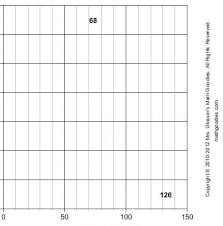 Constructing Bar Graphs Math Goodies