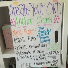 Anchor Chart Life In Fifth Grade Student Created Anchor Charts
