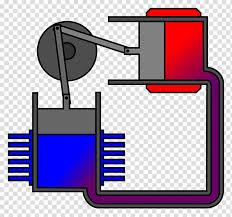 Stirling Engine Technology Hot Air Engine Piston Heat