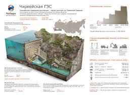 Чиркейской ГЭС Дагестанского филиала РусГидро исполнилось лет Тэги строительство