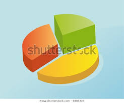 Chart Cake Stock Vector Royalty Free 9403324
