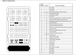 similiar motorhome fuse panel keywords 1999 ford 350 10 cyl fuse diagram for a shasta sprite motor home
