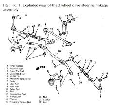 chevy s10 steering diagram wiring diagram structure chevrolets 10 steering diagram wiring diagram load chevy s10 power steering diagram chevrolets 10 steering diagram