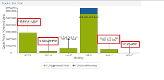 Extjs Stacked Bar Chart Extjs Stacked Chart Labels Overlapping On Each Other Stack