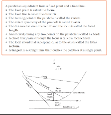the locus of point p x y moving so that it is equidistant from the point 0 a and the line y a is a parabola with equation