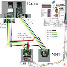otg cable pin diagram otg image wiring diagram diy smart dock for galaxy s3 pg 24 samsung galaxy s iii i9300 on otg cable
