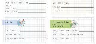 Transferable Skills Worksheet Transferable Skills Inventory Worksheet Career Exploration