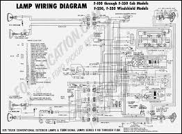 b16 wiring harness diagram wiring diagram website b16 wiring harness 10 images of b16 wiring harness diagram