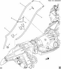 wiring diagram for 2007 chevy equinox wiring diagrams and schematics 2008 g6 wiring diagram gm car