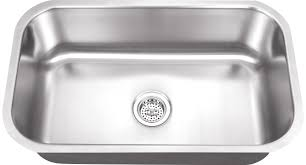 sink styles for granite countertops
