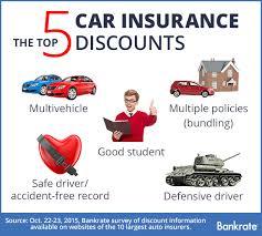 Farmers Auto Quote Farmers Auto Quote Amusing Auto Insurance Quote Auto Insurance 17